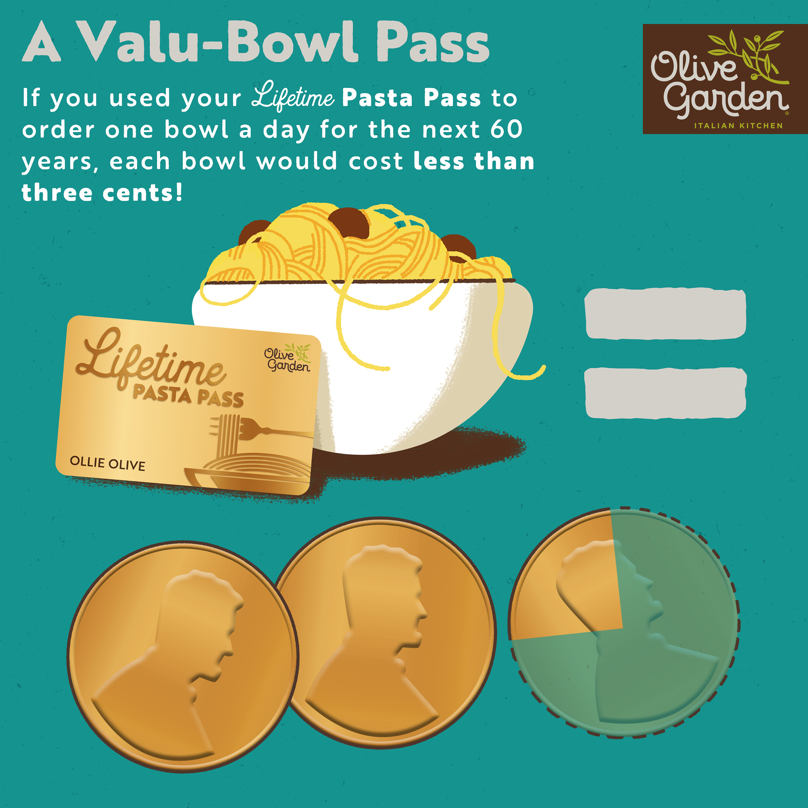 If you used your Olive Garden Lifetime Pasta Pass to order one bowl a day for the next 60 years, each bowl would cost less than three cents.