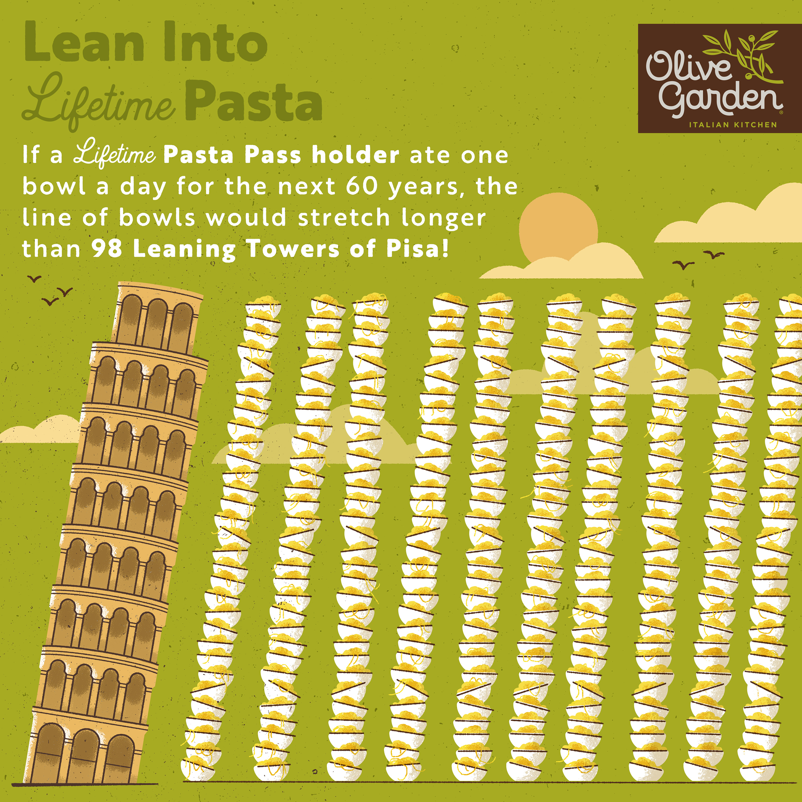 If an Olive Garden Lifetime Pasta Pass holder ate one bowl a day for the next 60 years, the line of bowls would stretch longer than 98 Leaning Towers of Pisa.