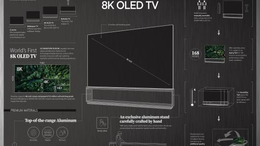 LG SIGNATURE presents the world's first 8K OLED TV