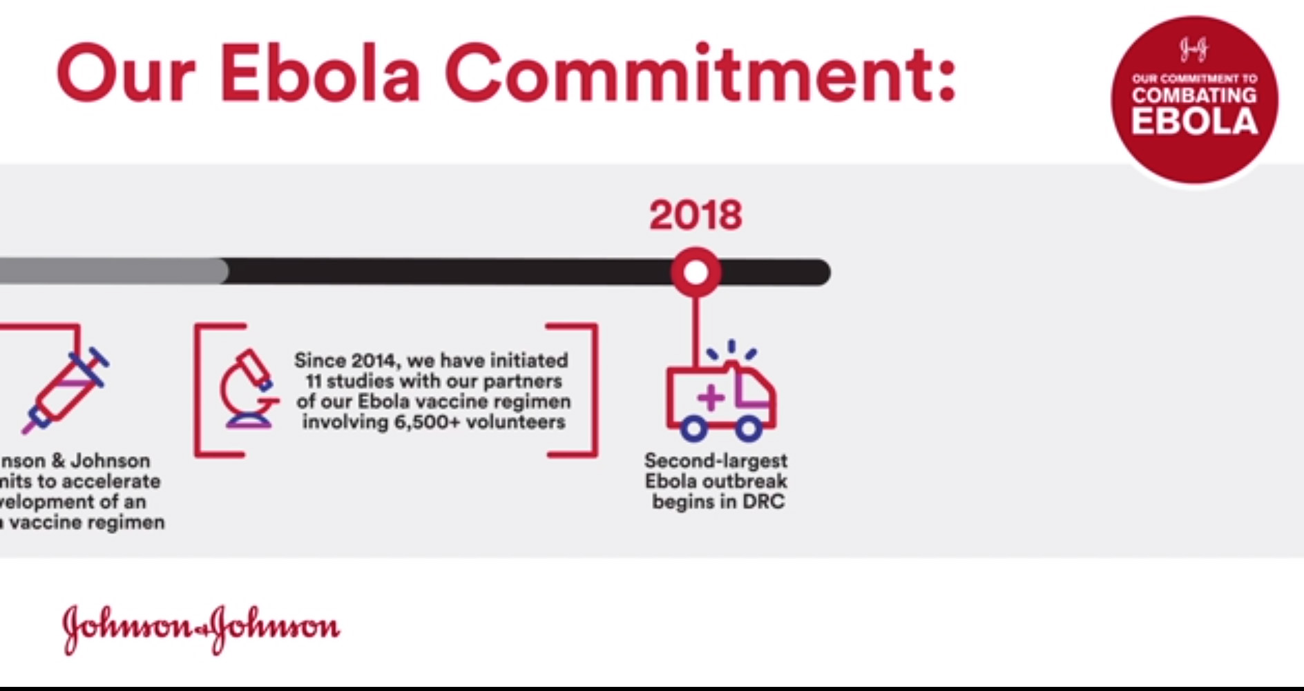 Our Ebola Commitment