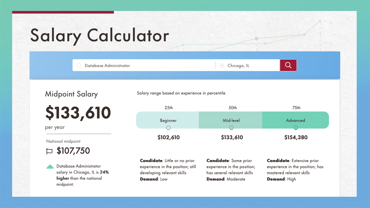 Use the Robert Half Salary Calculator to customize salary data for a specific job title and location.