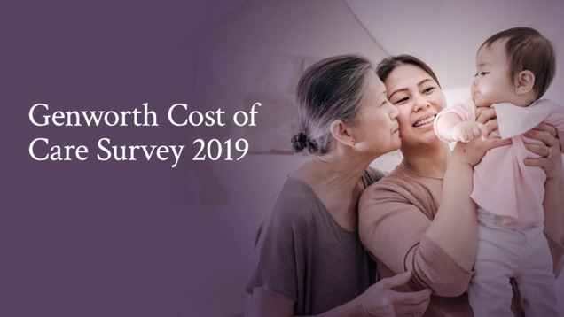 Genworth Cost of Care Survey 2019