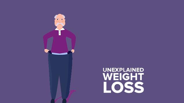 Symptom: Weight Loss