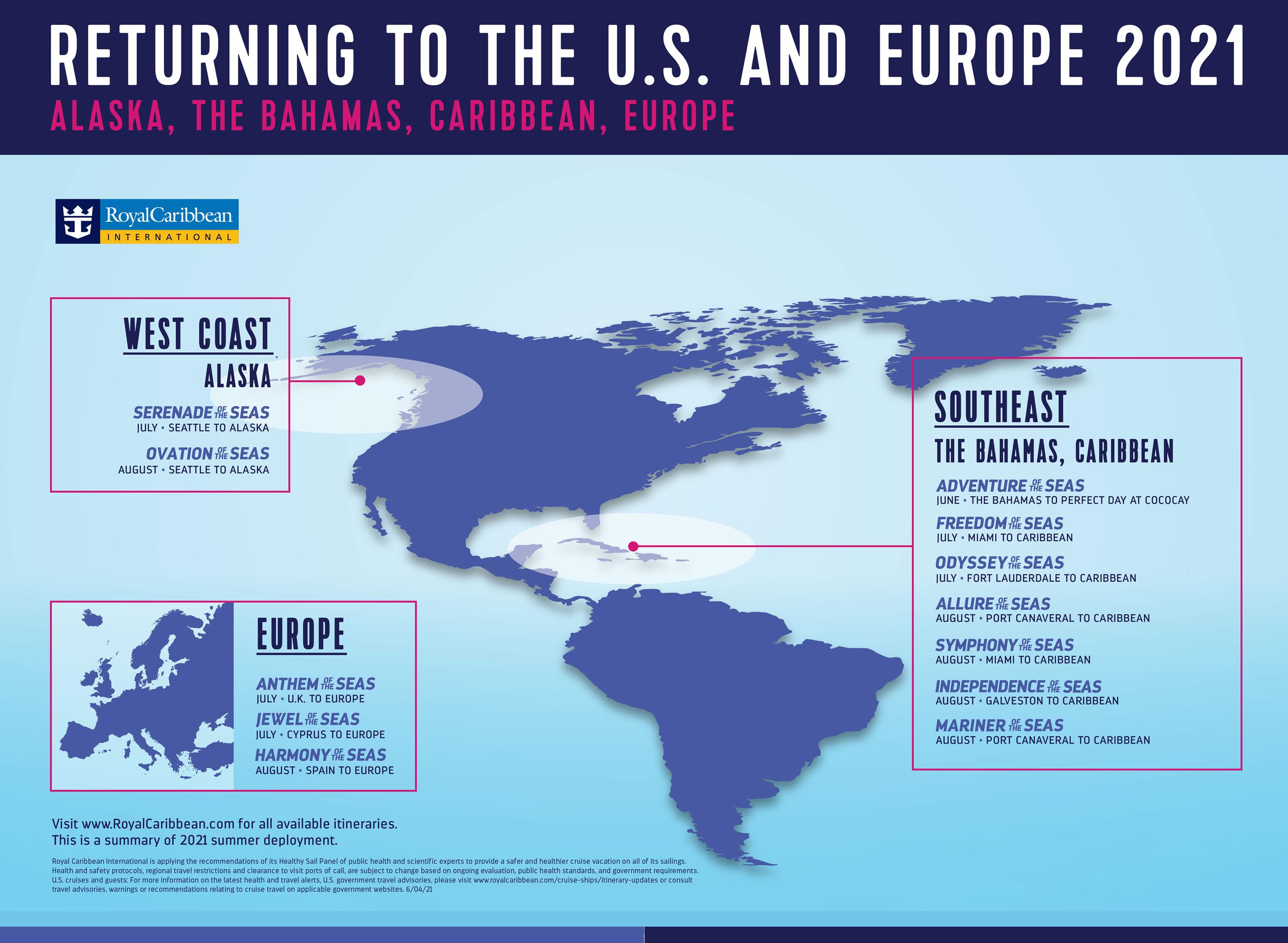 Royal Caribbean International's 2021 U.S. and Europe Summer Return Lineup.