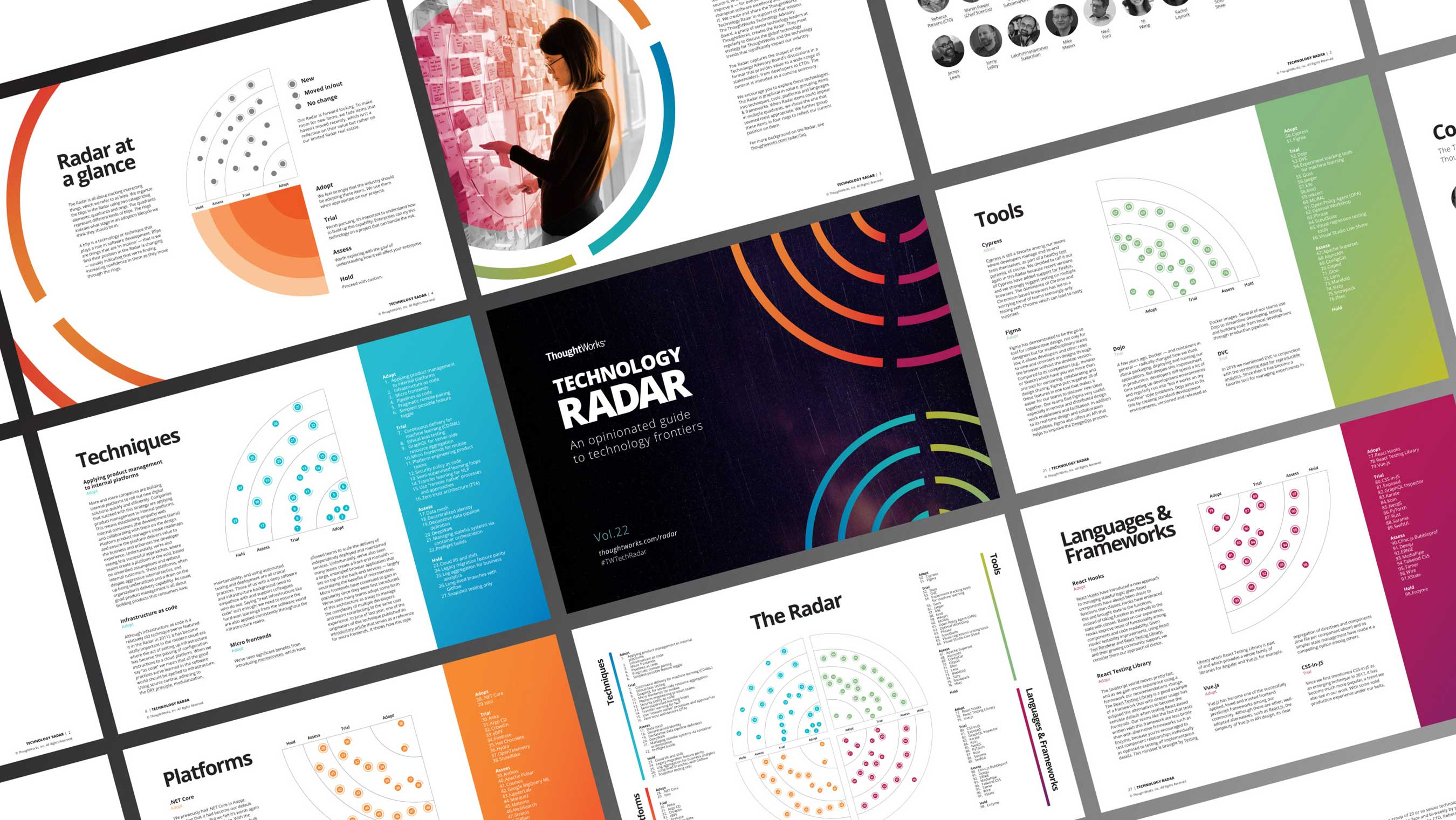 ThoughtWorks Tech Radar Volume 22