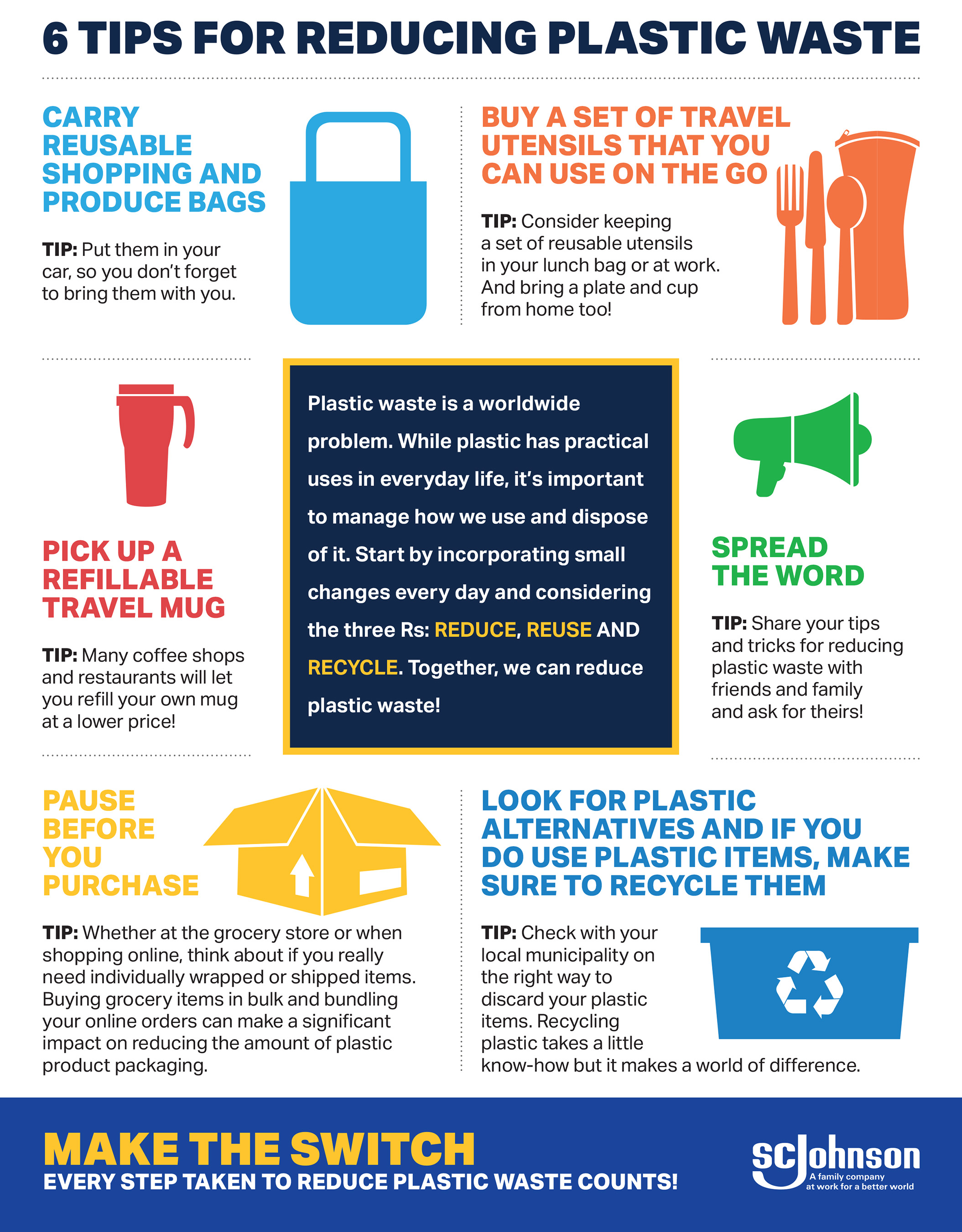 Learn simple steps for reducing plastic waste