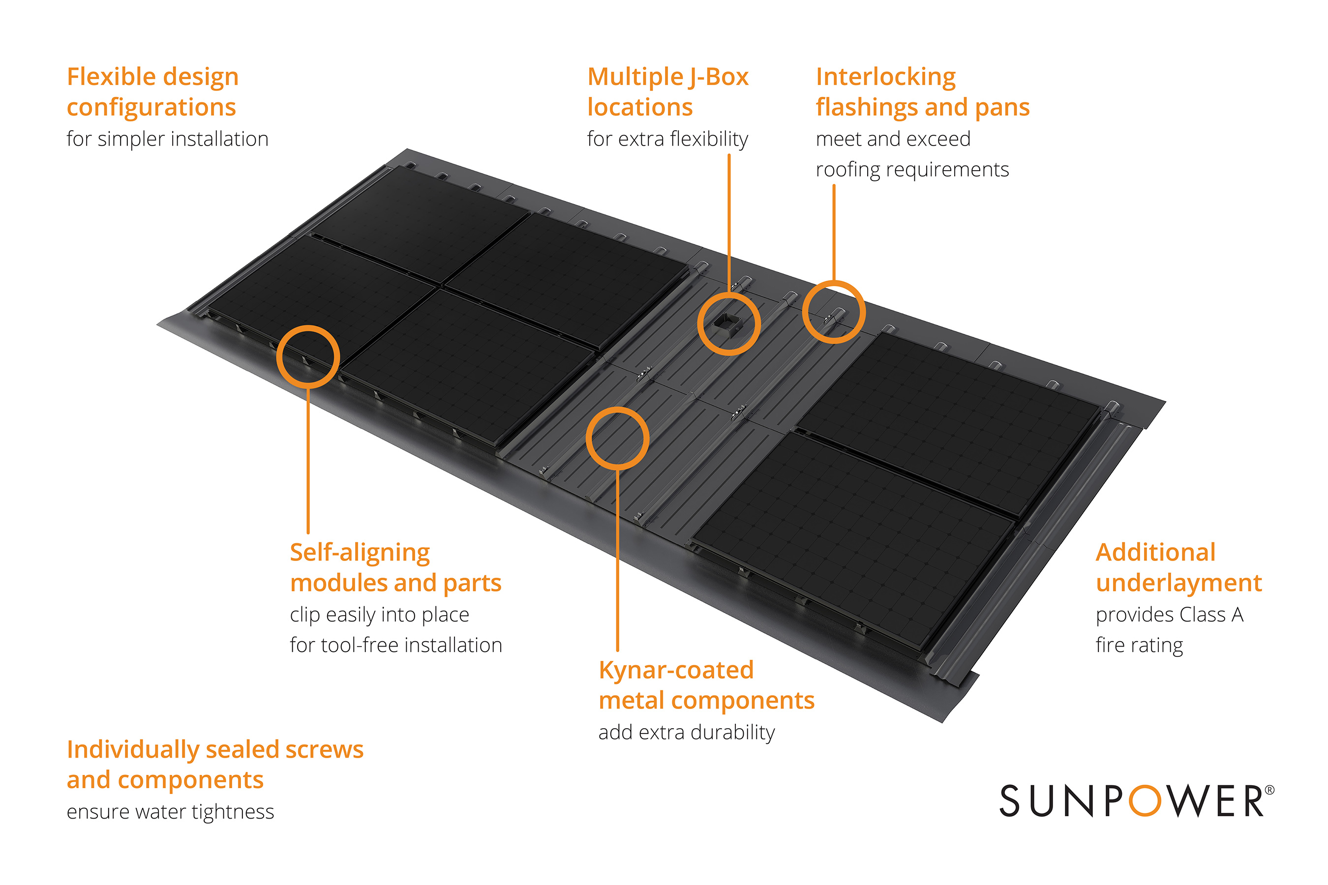 The first-of-its-kind, our OneRoof™ system delivers an efficient, durable and cost-effective solar solution that's ideal for builders and buyers in the new homes market.
