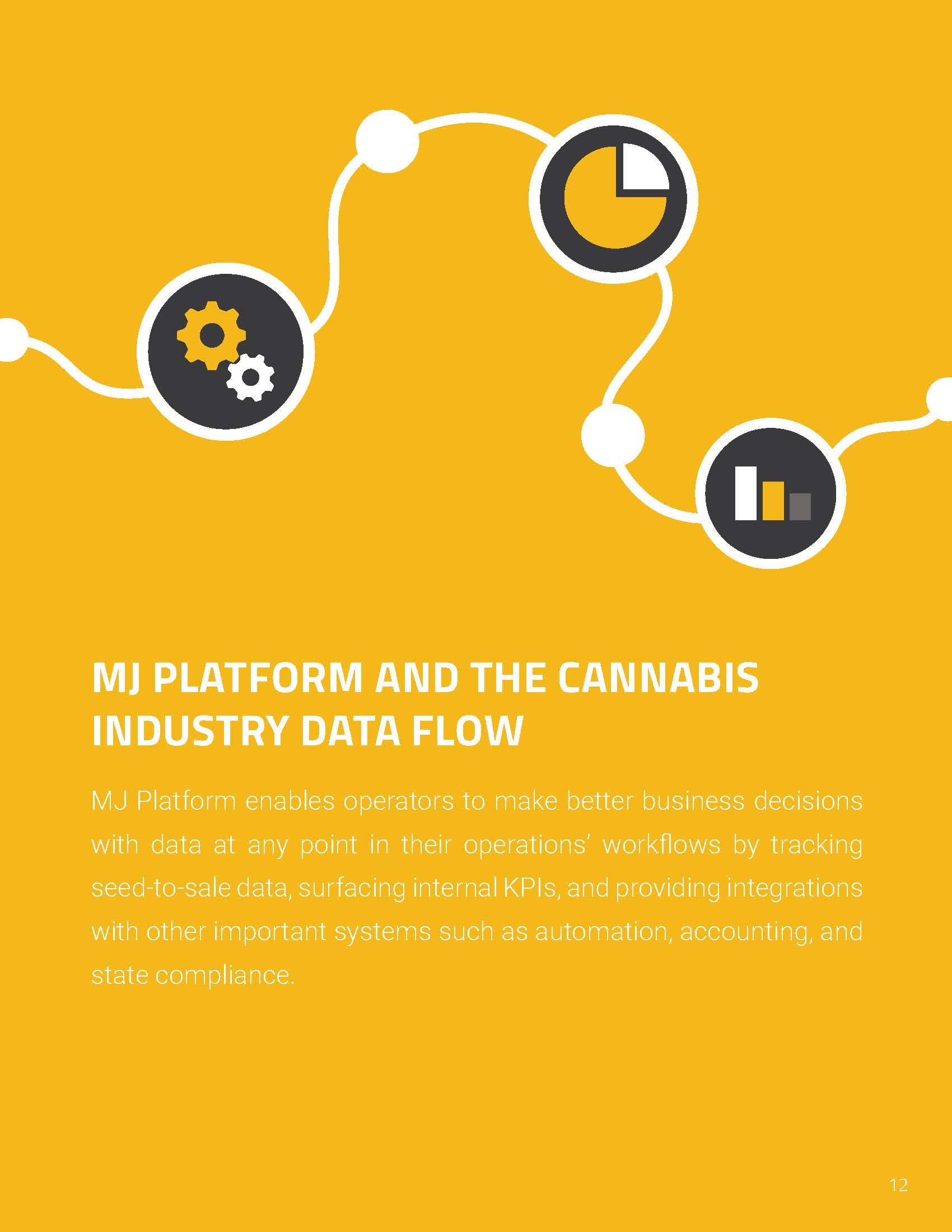 The ability of technology in allowing the flow of data through the full cannabis supply chain becomes of paramount importance in facilitating regulatory compliance in the industry.