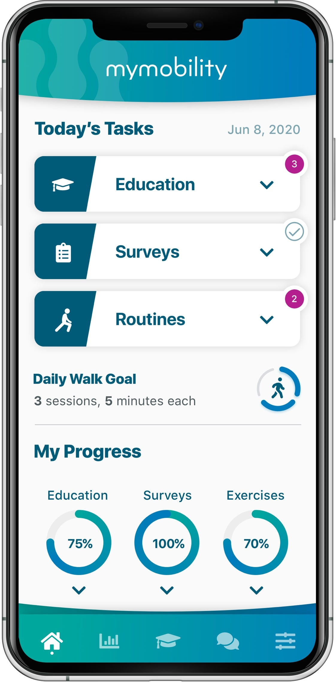 Patients can view their To Do List, notifications, and answer questionnaires (Patient Reported Outcome Measures, PROMs) through the app.