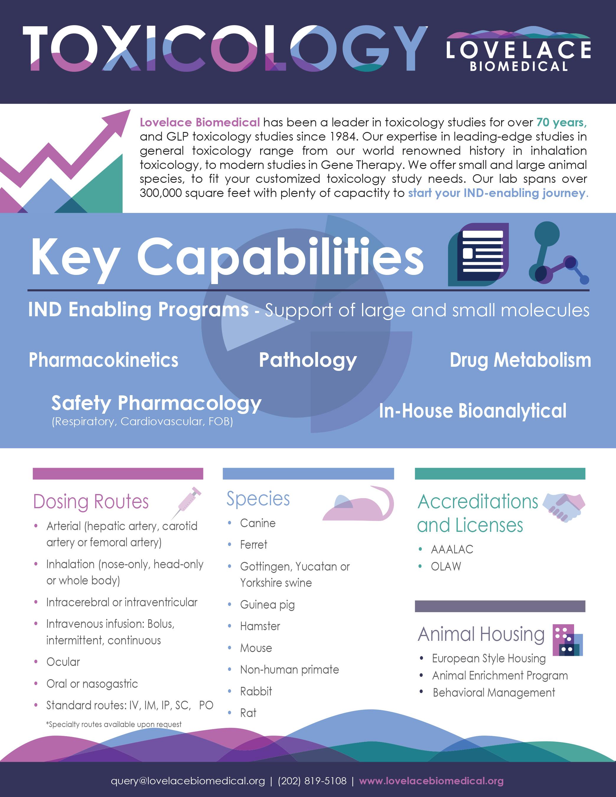 Gene Toxicology Fact Sheet