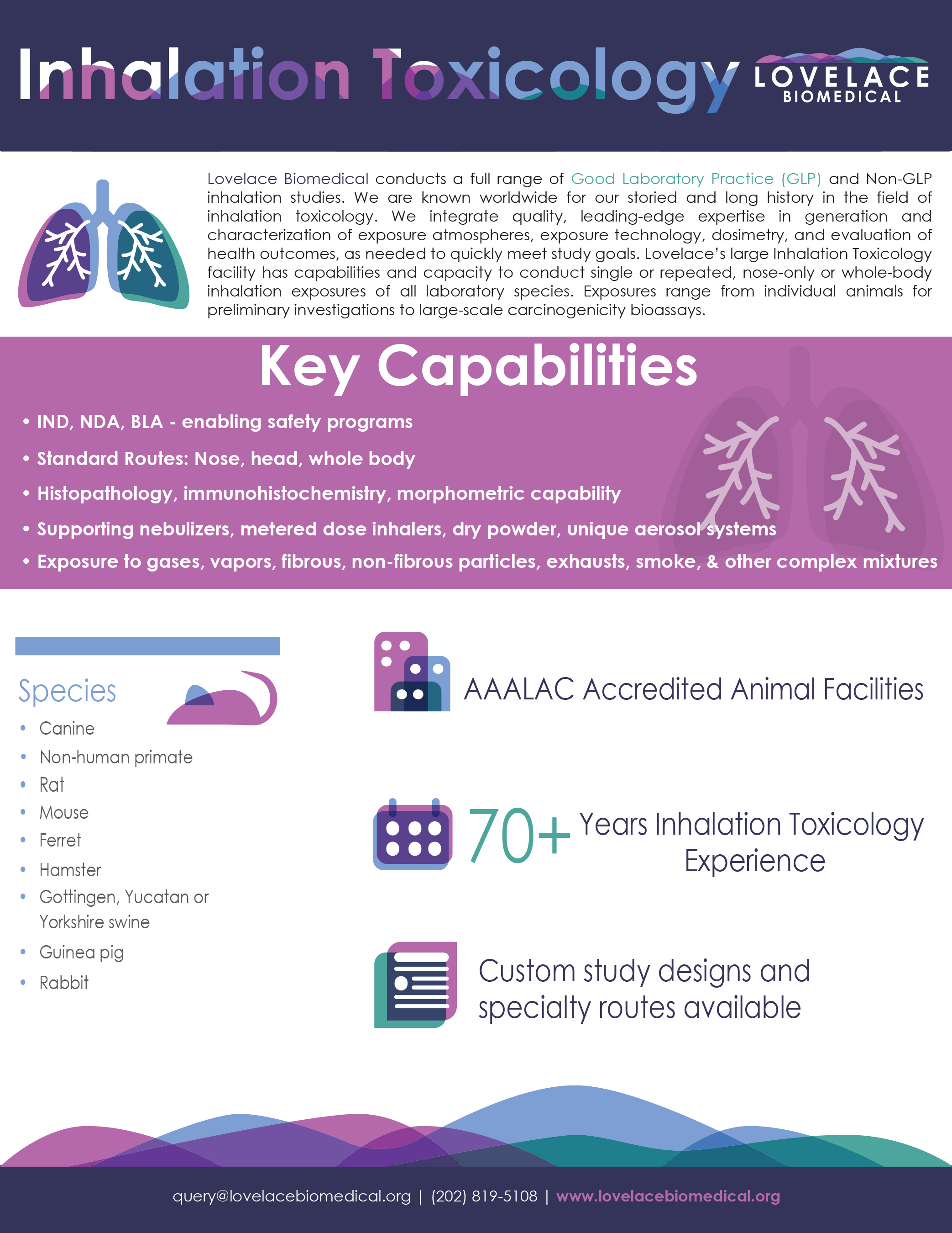Inhalation Toxicology Fact Sheet