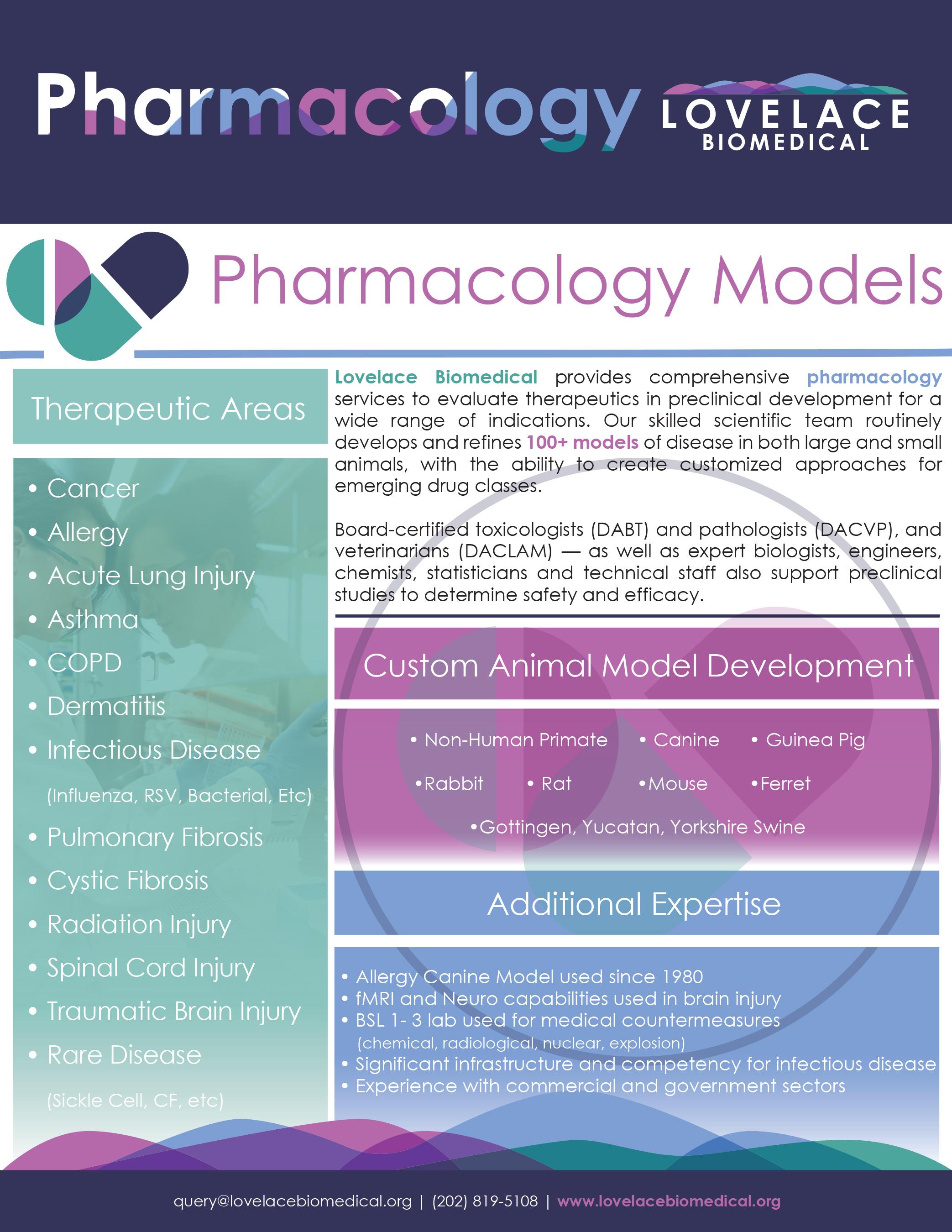 Pharmacology Fact Sheet