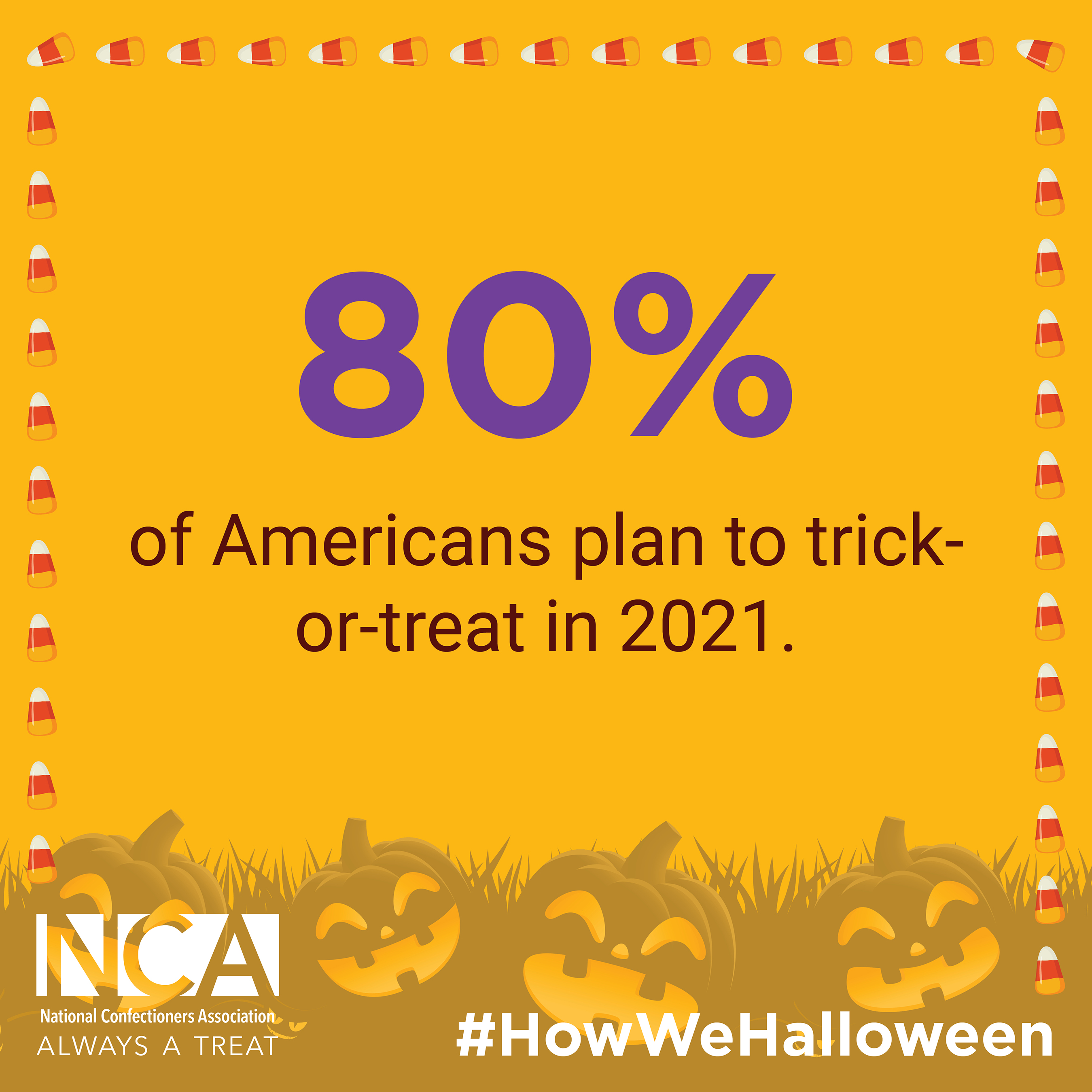 80% of Americans plan to trick-or-treat in 2021.
