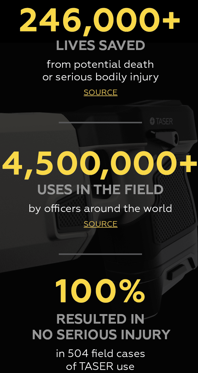 The safety of TASER devices