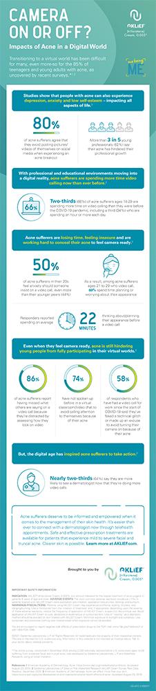 AKLIEF Cream Survey Infographic