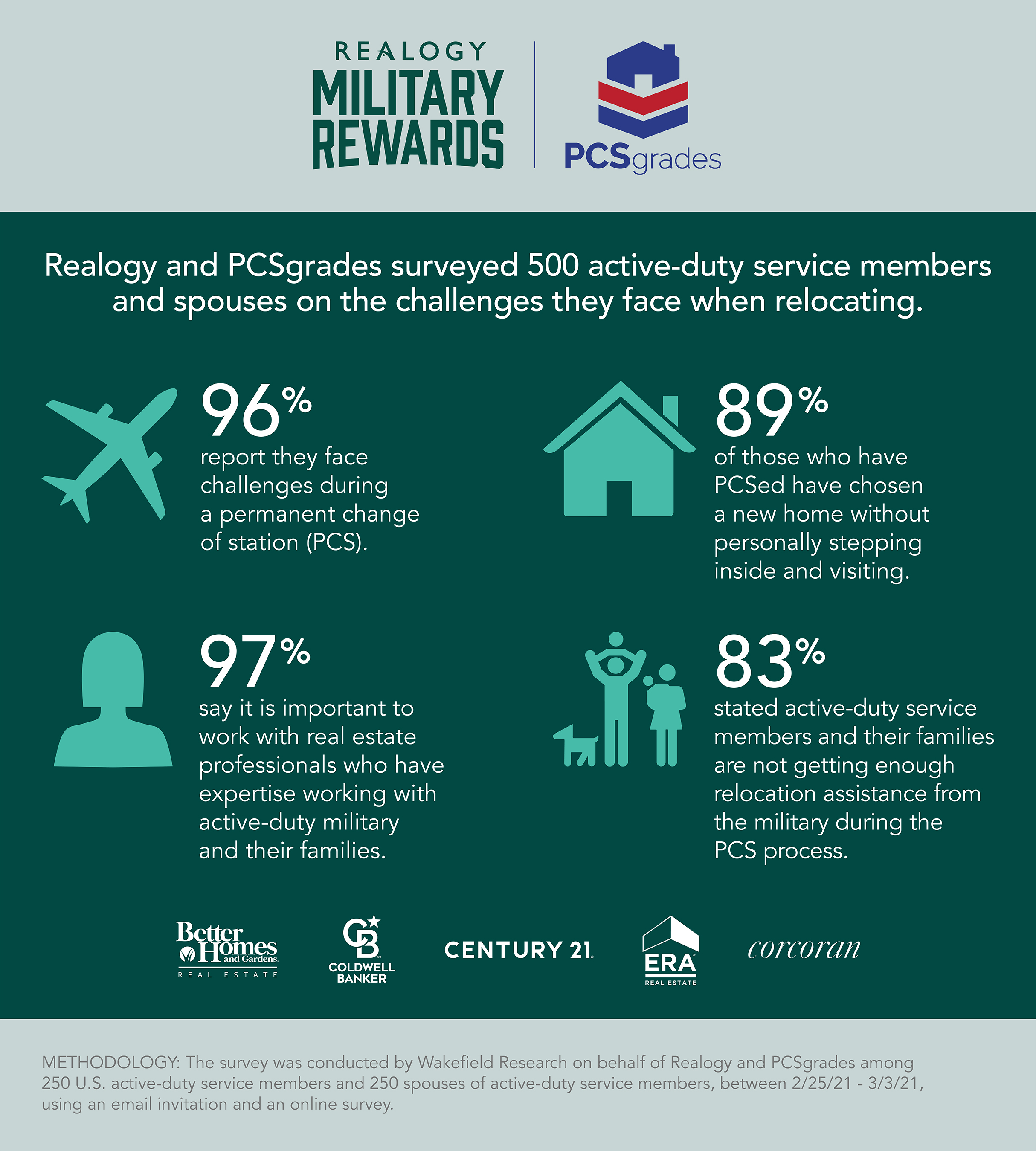 New Survey Data from Realogy and PCSgrades Uncovers Our Nation's Military, Veterans Families' Biggest Relocation Needs